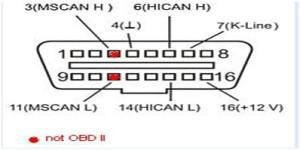 elm327-add-HS-MS-CAN-Switch-1
