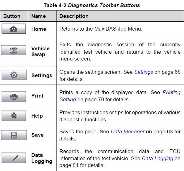 diagnostic-toolbar-buttons