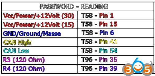 KTAG-READ-mb-edc17cp46-2