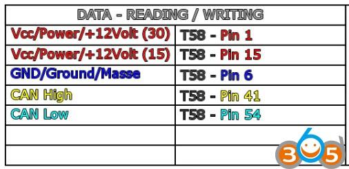 KTAG-READ-mb-edc17cp46-3