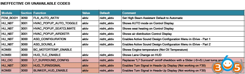 BMW-F30-Coding-Cheat-Sheet (19)