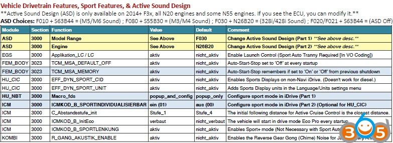 BMW-F30-Coding-Cheat-Sheet (8)