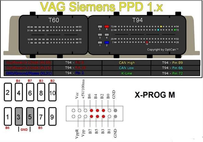 VAG-siemens-PDD-1.X-xprog