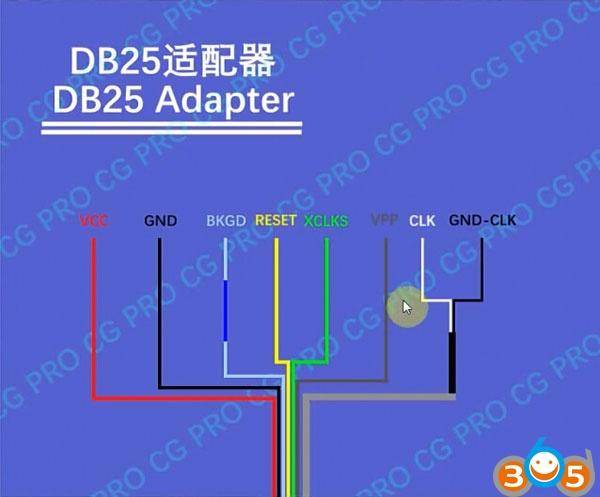 installer-cg-pro-9s12-25