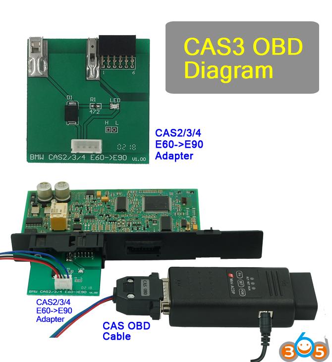 01-CAS3-OBD-wiring
