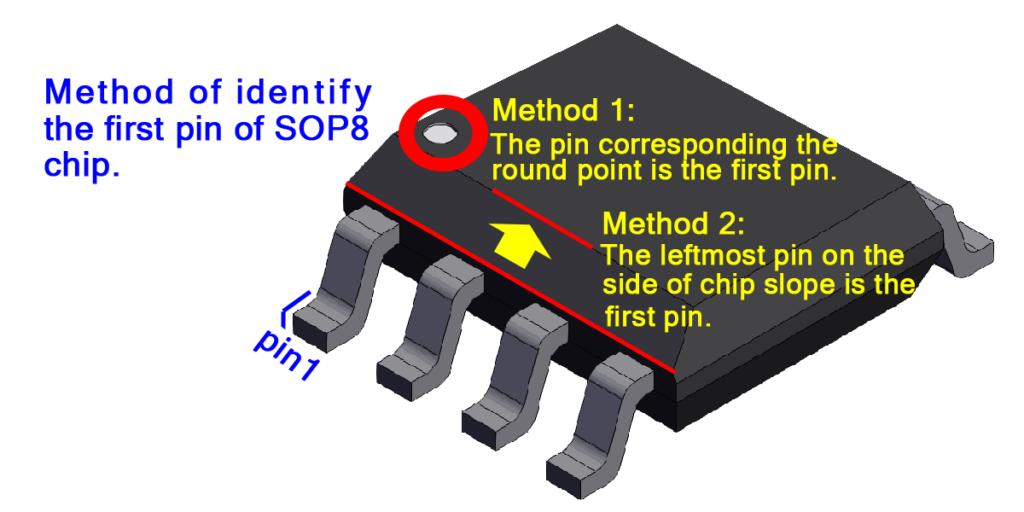 01-identify-IC