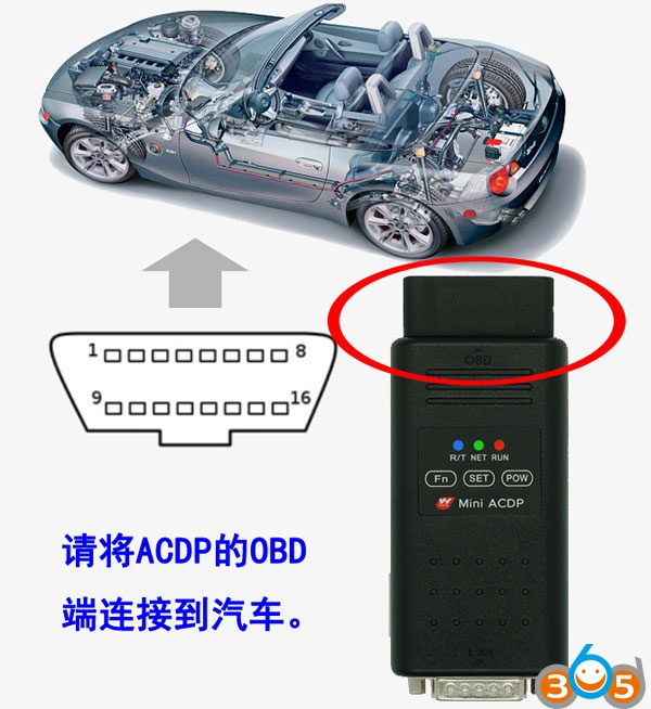 ACDP_OBD