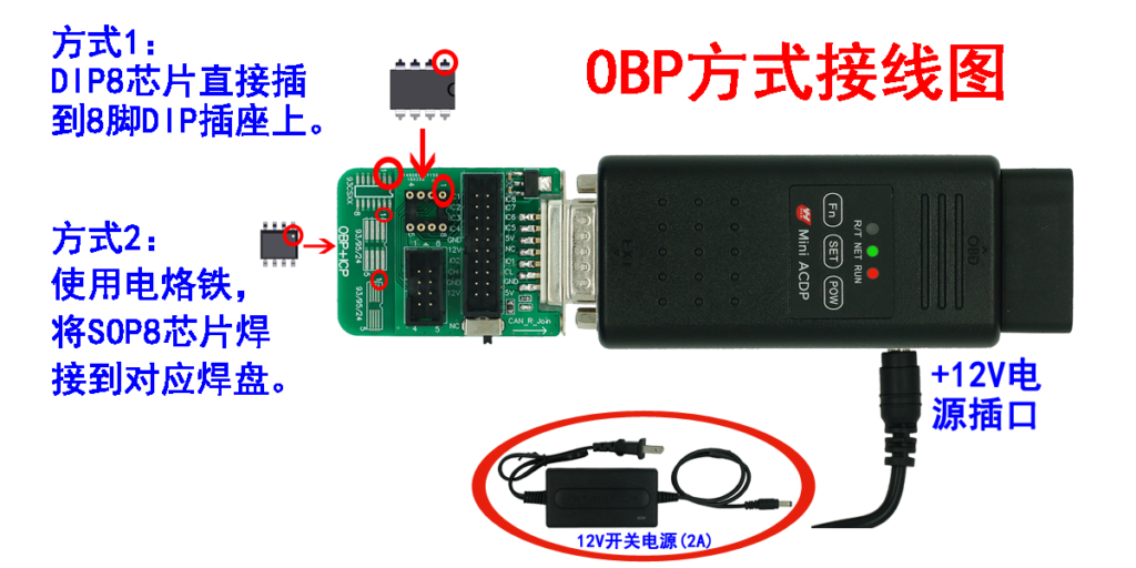 OBP_Help3