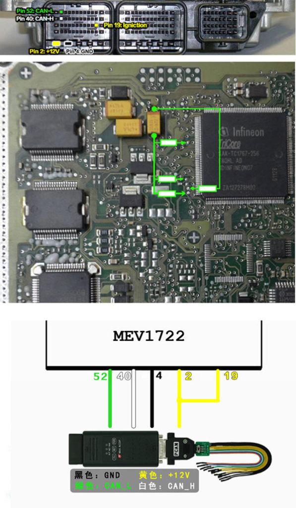 R_MEV1722