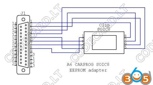 carprog-A6-SOIC8-Clip-wiring-1