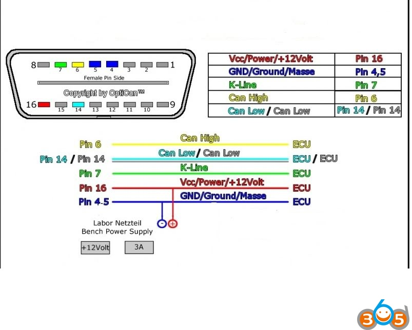 Bmw Obd2 Wiring Diagram - Wiring Diagrams 24 Oldsmobile Ecu Wiring Diagram on