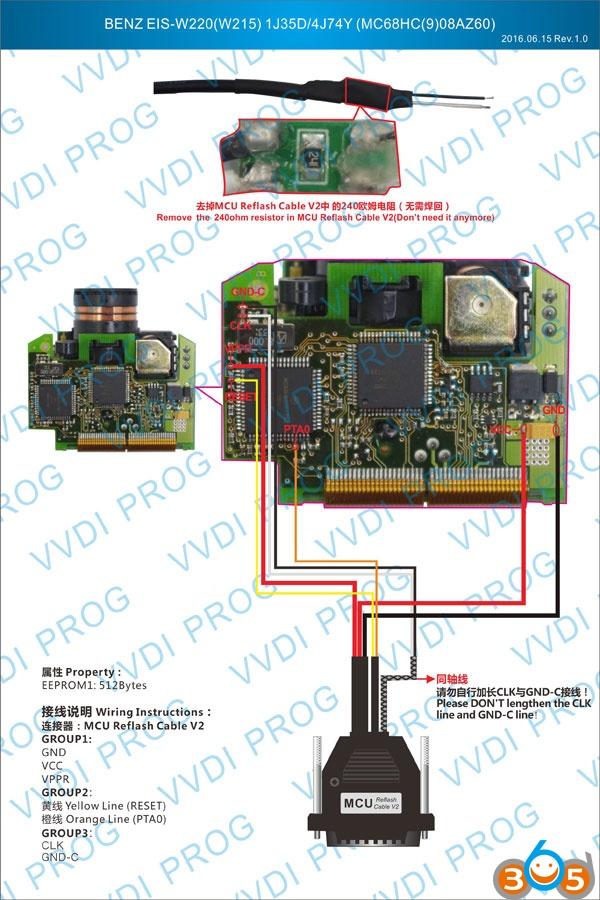 BENZ-EIS-W220-SECURED-V1