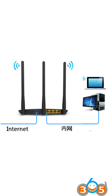 connect-yanhua-acdp-to-pc-4