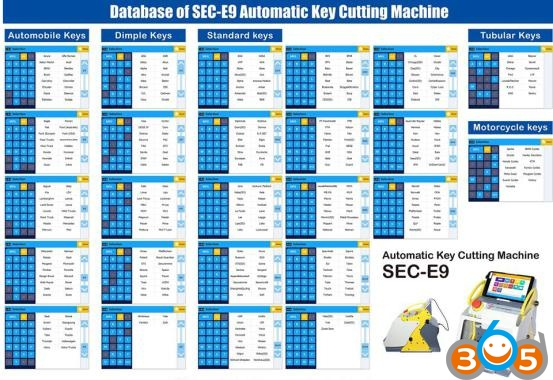 sec-e9-key-cutting-machine-database