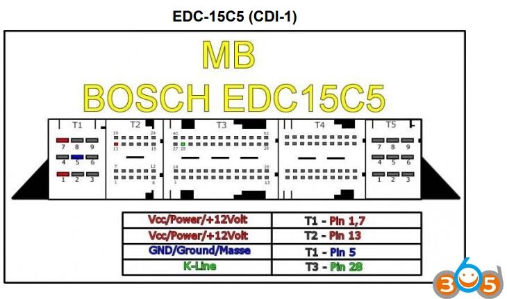 edc15c5-cdi-1