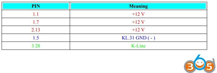 edc15c5-cdi-2