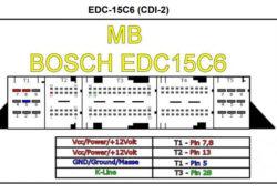 edc15c6-cdi2-1