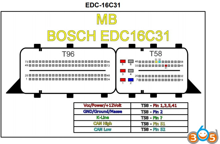 edc16c31-1