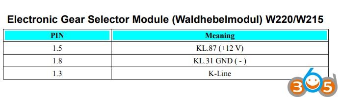 eletronic-gear-selector-module