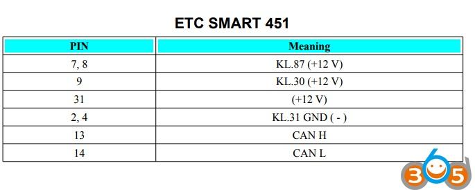 etc-smart-451