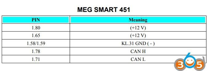 meg-smart-451