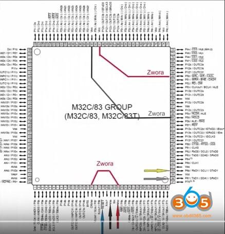 smok-programmer-volvo-m32c-2