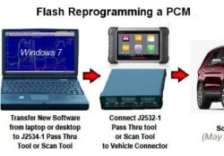Amercian Cars PCM Flash Reprogramming 1