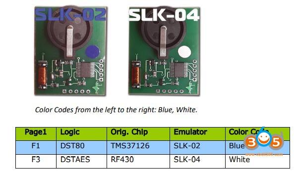 Tango Subaru Smart Key 2