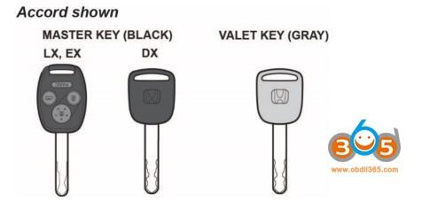 Honda I Hds Immo Key Manual 1