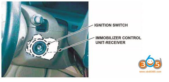 Honda I Hds Immo Key Manual 3