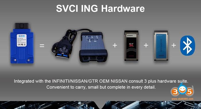SVCI ING Vs. Consult 3 Plus 03