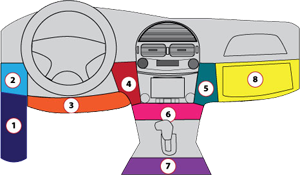 Obd Port Locator