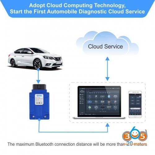Svci Ing Baochi Cloud Diagnostic System Menu 07