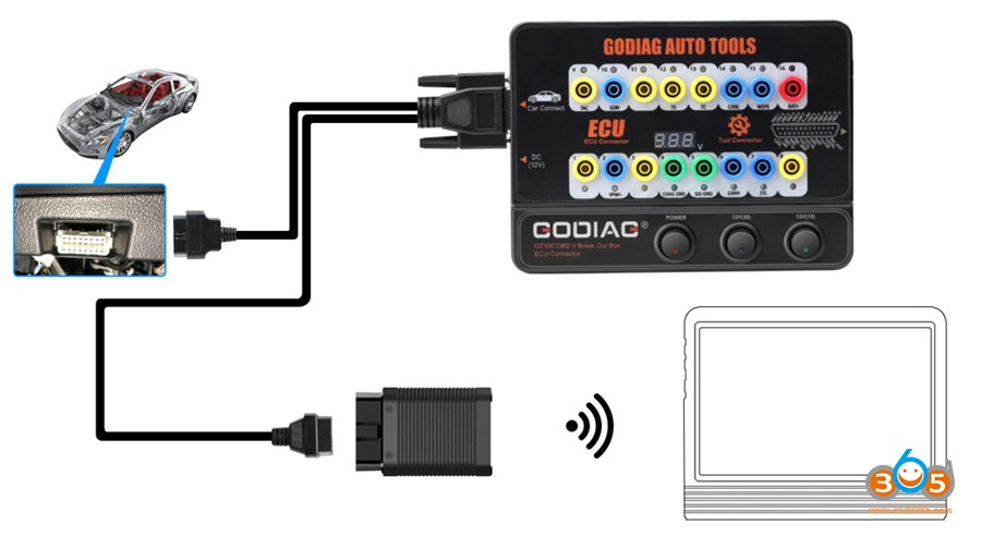 Godiag Gt100 Obdii Ecu Breakout Box Guide 06