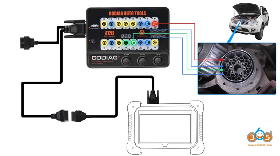 Godiag Gt100 Obdii Ecu Breakout Box Guide 09