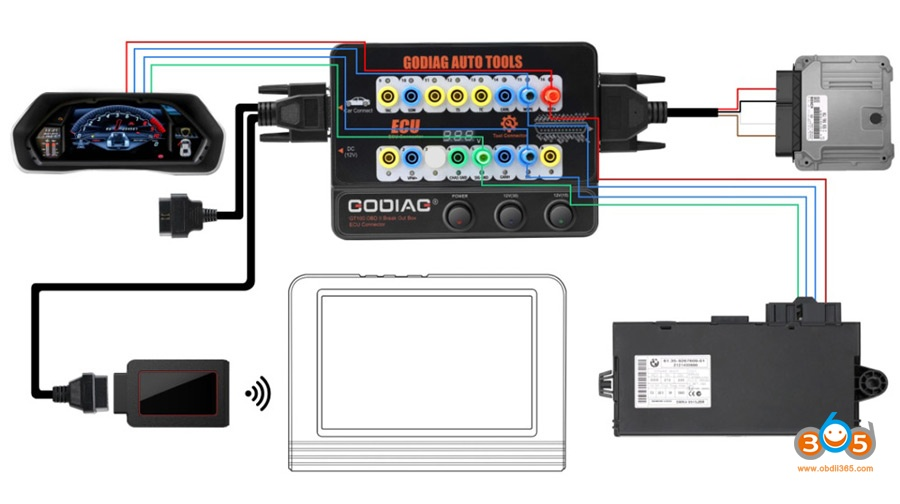Godiag Gt100 Obdii Ecu Breakout Box Guide 10