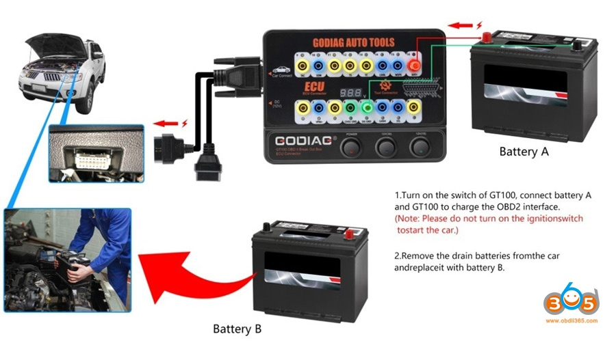 Godiag Gt100 Obdii Ecu Breakout Box Guide 12