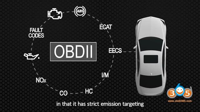 Launch Thinkcar 2 Smart Bluetooth Scanner 08
