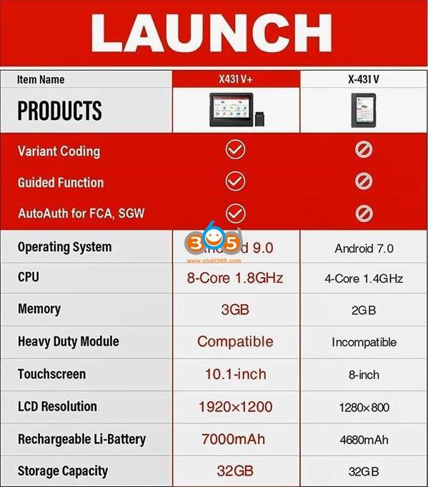 Launch X431 V Plus Vs Launch X431 V 02