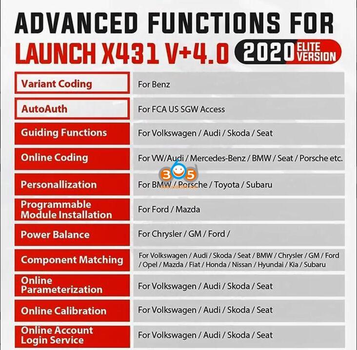 Launch X431 V Plus Vs Launch X431 V 03