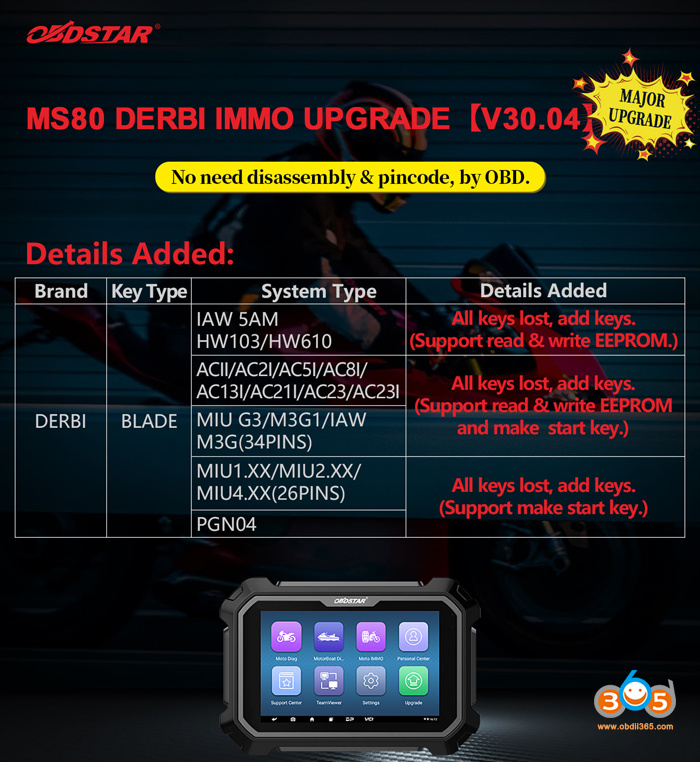 Obdstar Ms80 Update Derbi Immo
