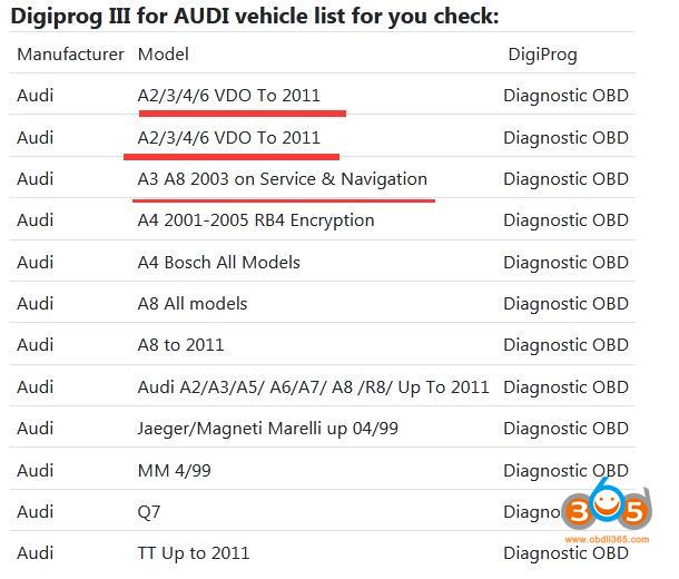 Audi A3 Cluster Calibration 02